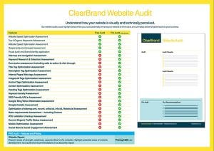ClearBrand Website Audit