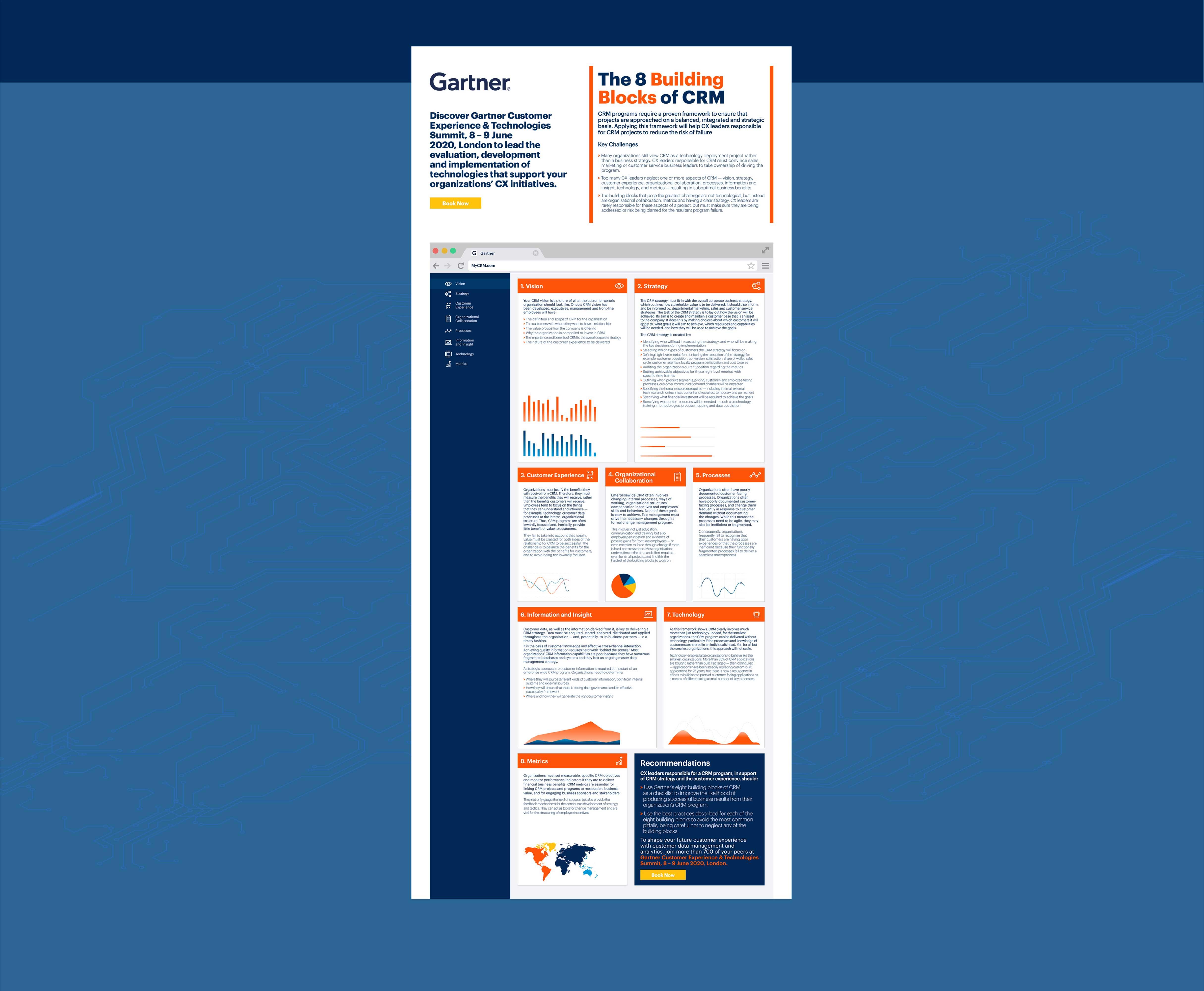 Gartner webpage